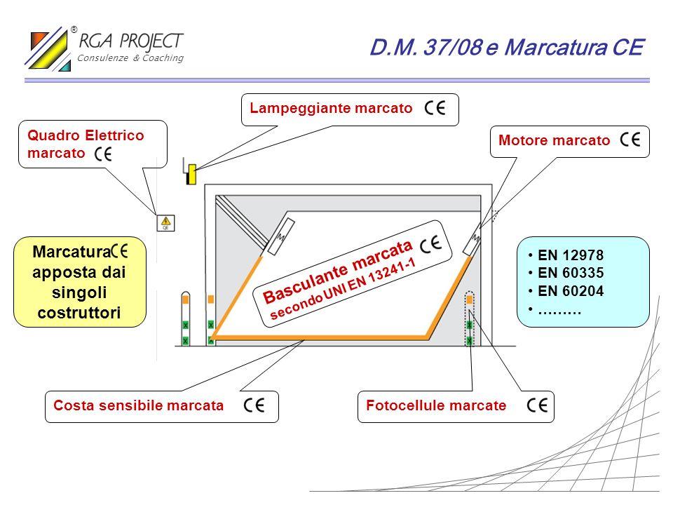 Marcatura apposta dai singoli costruttori Basculante marcata secondo UNI EN 13241-1 Lampeggiante marcatoMotore marcato Fotocellule marcate Costa sensi