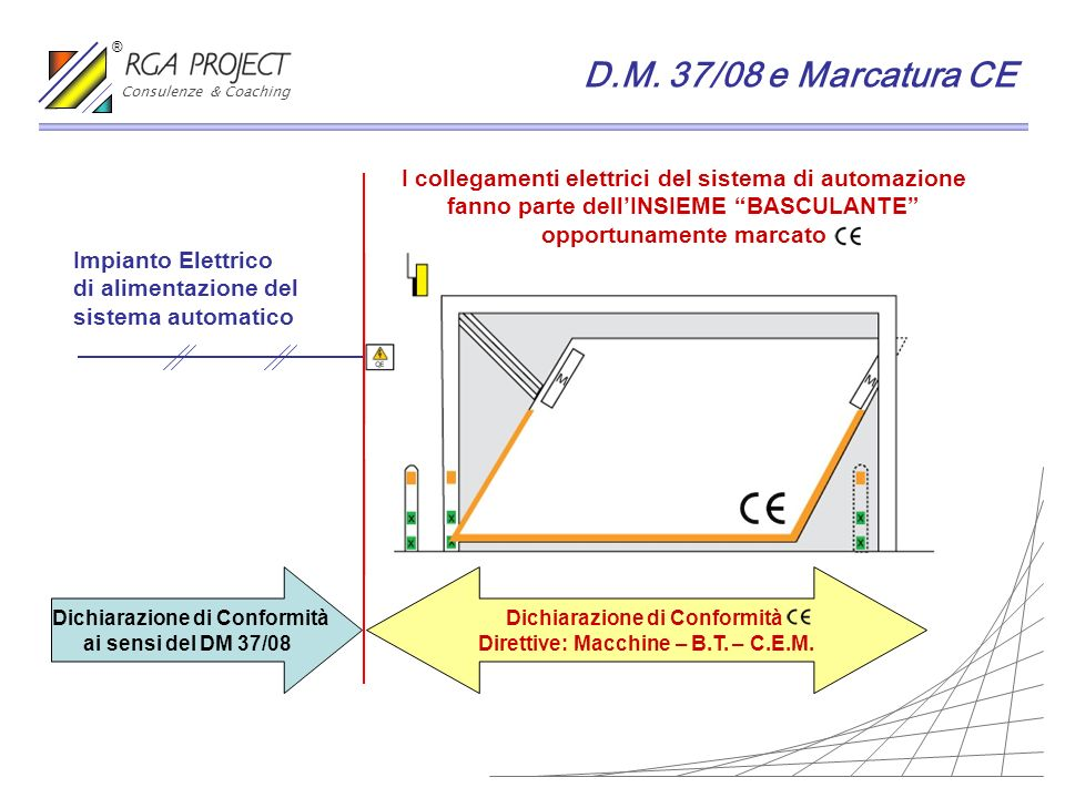 Dichiarazione di Conformità ai sensi del DM 37/08 Impianto Elettrico di alimentazione del sistema automatico I collegamenti elettrici del sistema di a