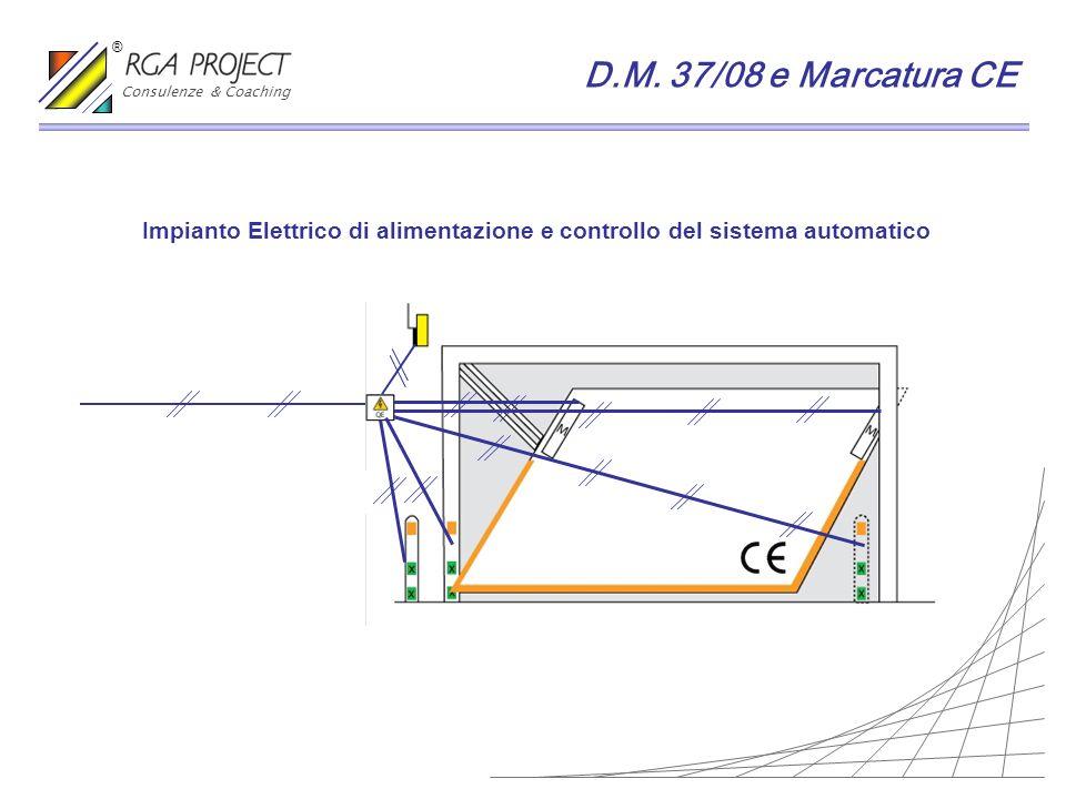 Impianto Elettrico di alimentazione e controllo del sistema automatico D.M. 37/08 e Marcatura CE Consulenze & Coaching ®