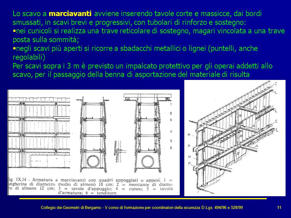 Collegio dei Geometri di Bergamo - V corso di formazione per coordinatori della sicurezza D.Lgs. 494/96 e 528/99 Lo scavo a marciavanti avviene insere