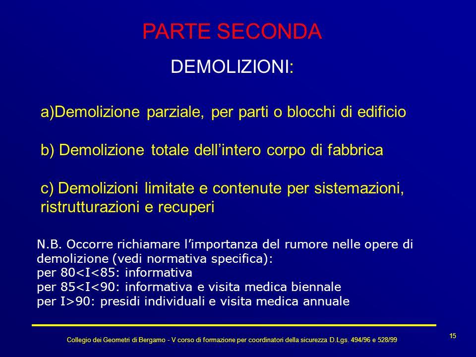Collegio dei Geometri di Bergamo - V corso di formazione per coordinatori della sicurezza D.Lgs. 494/96 e 528/99 PARTE SECONDA DEMOLIZIONI: 15 a)Demol