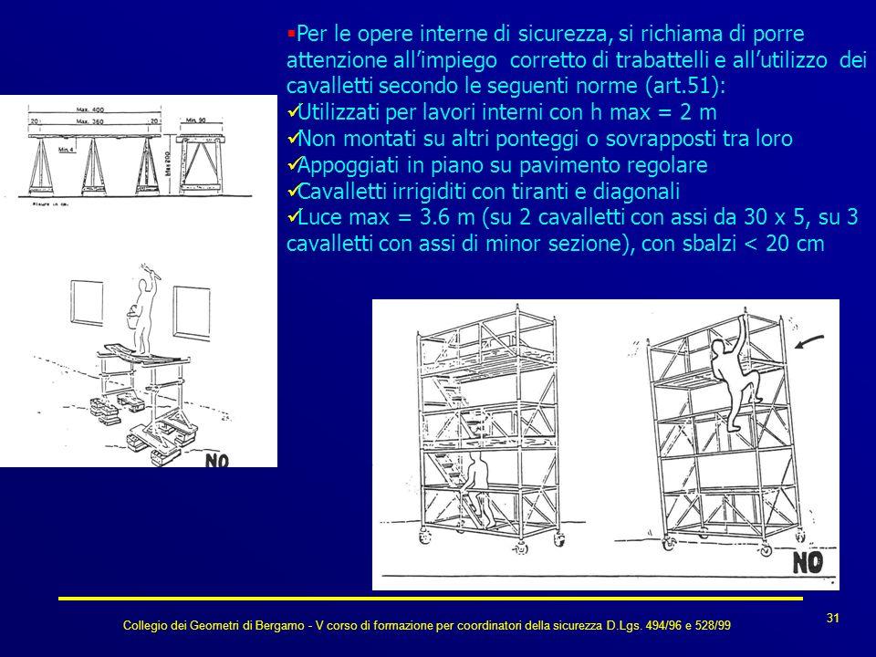 Collegio dei Geometri di Bergamo - V corso di formazione per coordinatori della sicurezza D.Lgs. 494/96 e 528/99 31 Per le opere interne di sicurezza,