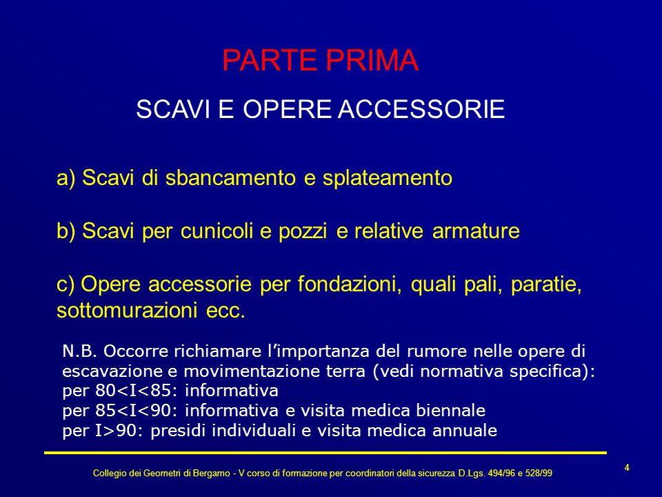 Collegio dei Geometri di Bergamo - V corso di formazione per coordinatori della sicurezza D.Lgs. 494/96 e 528/99 4 a) Scavi di sbancamento e splateame