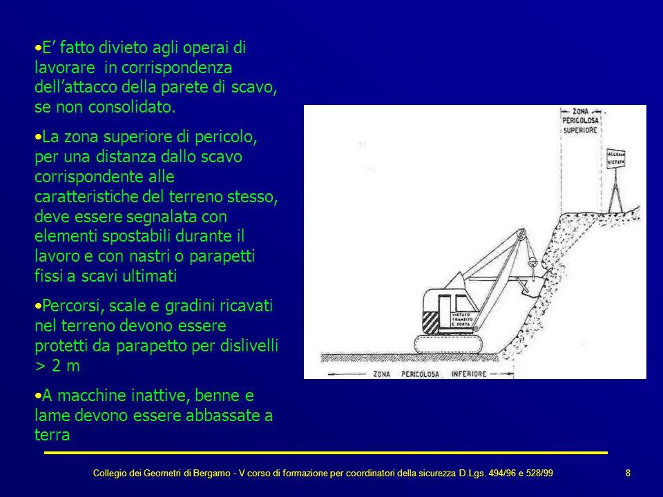 Collegio dei Geometri di Bergamo - V corso di formazione per coordinatori della sicurezza D.Lgs. 494/96 e 528/99 E fatto divieto agli operai di lavora