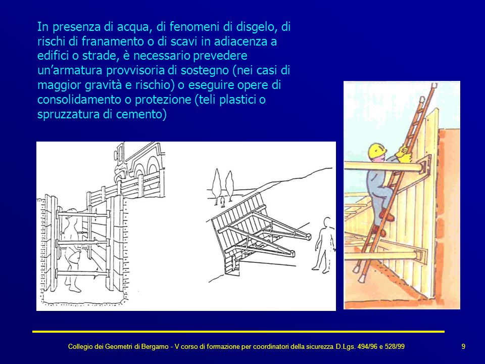 Collegio dei Geometri di Bergamo - V corso di formazione per coordinatori della sicurezza D.Lgs. 494/96 e 528/99 In presenza di acqua, di fenomeni di