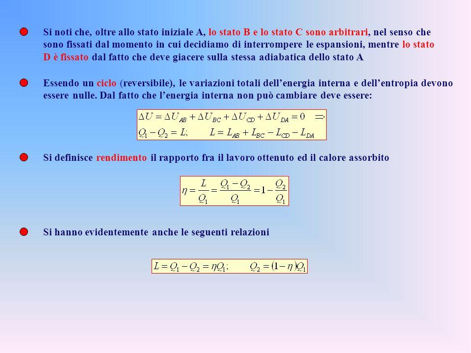 P A,V A P B,V B P C,V C P D,V D P A,V A T1T1 T2T2 Q 1, L AB L BC Q 2, L CA L DA L=area del ciclo