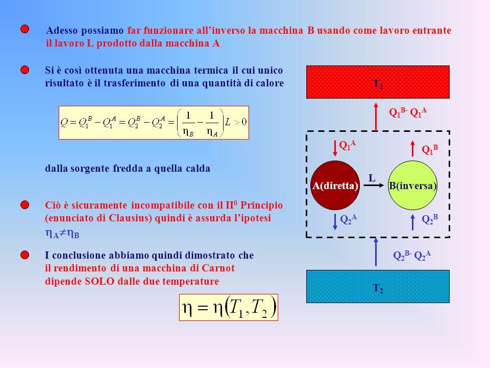 Supponiamo che due macchine di Carnot, A e B, lavorino fra le stesse temperature ma non abbiano lo stesso rendimento, cioè Visto che possiamo regolare