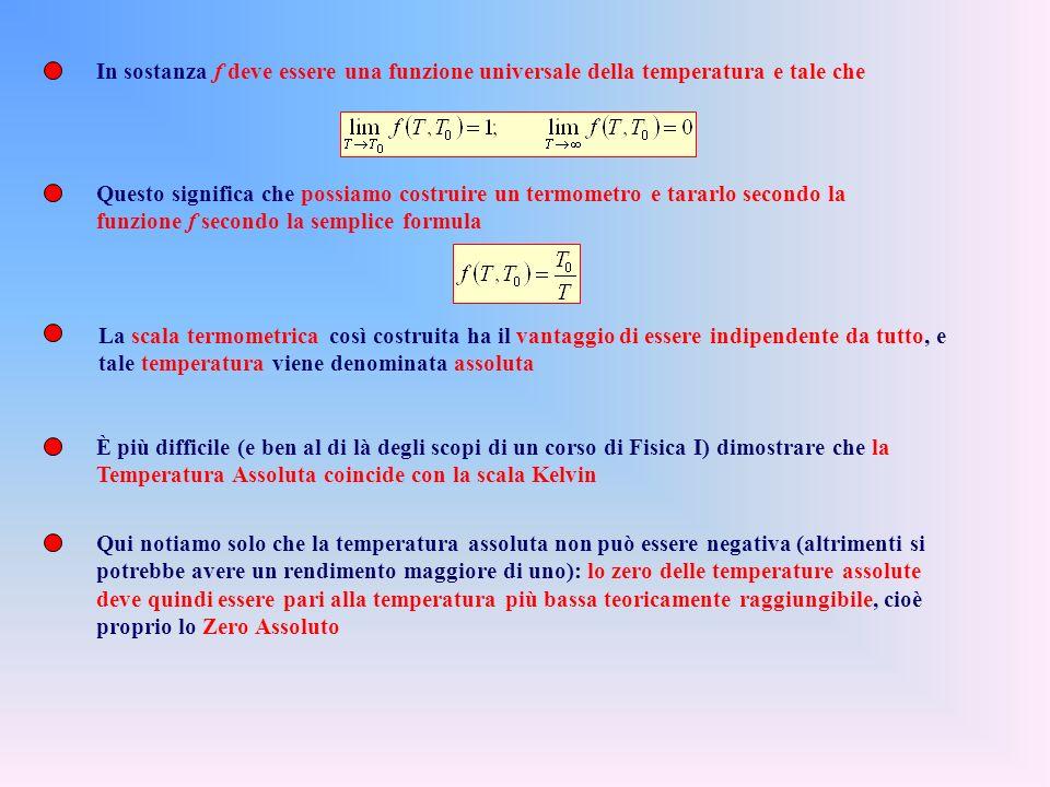 Abbiamo dimostrato che il rendimento di una macchina di Carnot deve essere una funzione delle sole temperature alle quali lavora la macchina, non del
