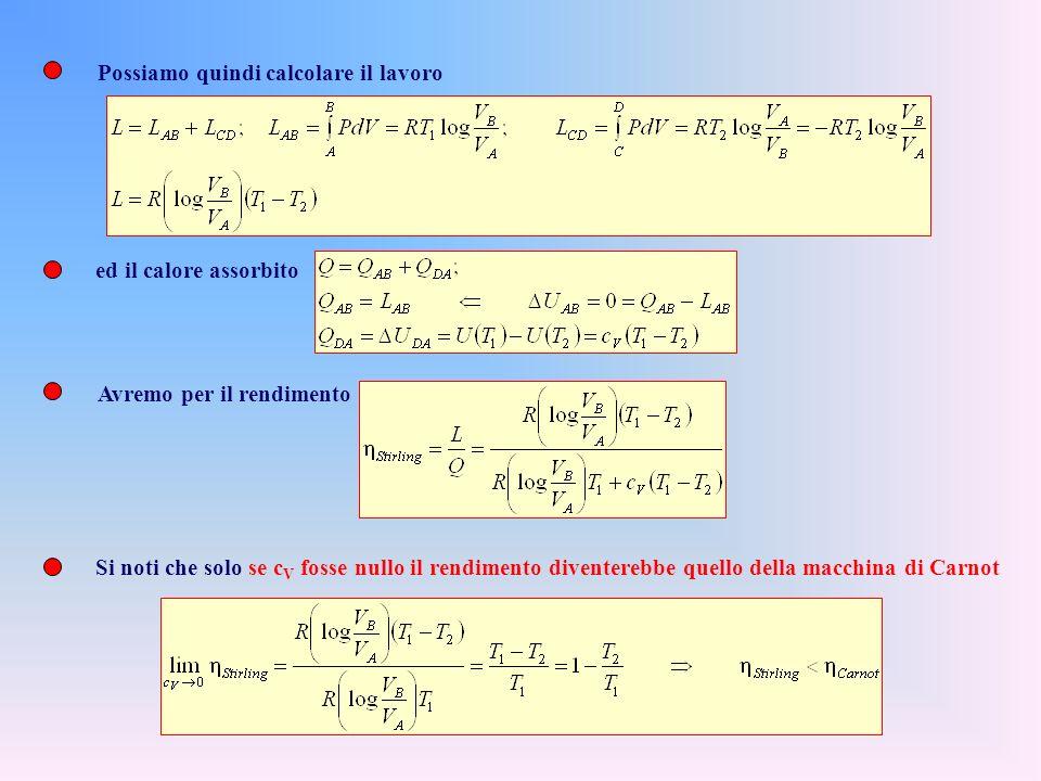 È interessante notare che ognuna delle trasformazioni precedenti si può approssimare mediante una somma di tanti cicli di Carnot infinitesimi: larea d