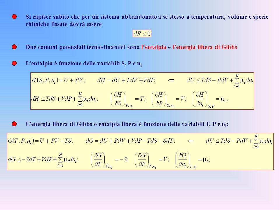 Definendo il potenziale termodinamico come una funzione di stato che sia minima allequilibrio, possiamo dire che lenergia interna è un potenziale term