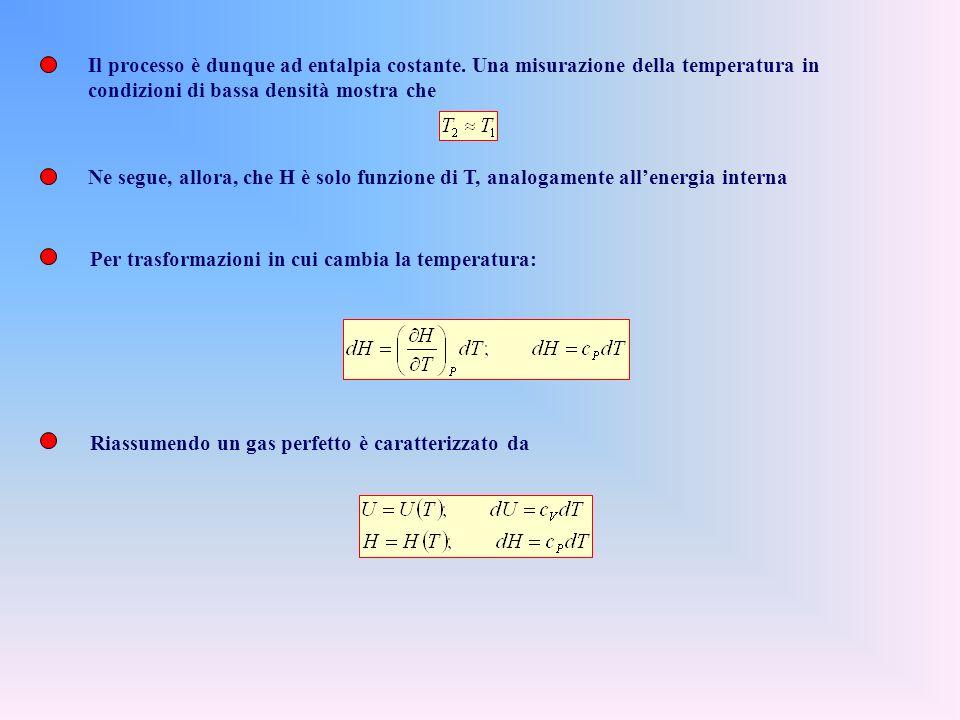 Anche lentalpia del gas perfetto, analogamente alla energia interna deve essere una funzione della sola temperatura A questo scopo possiamo immaginare