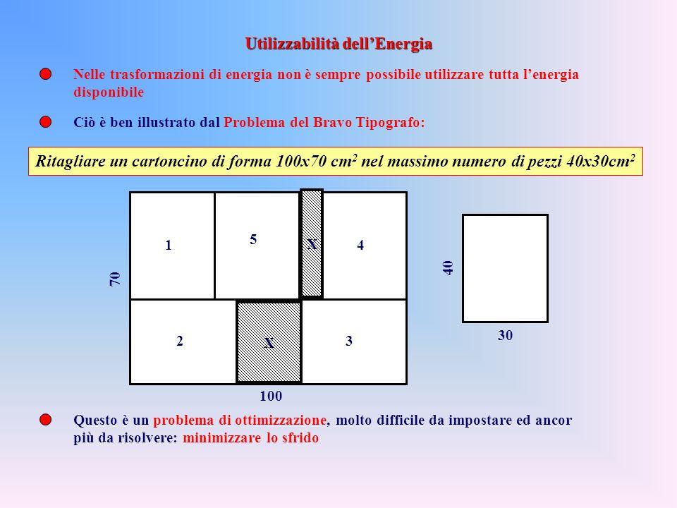 Per esemplificare lutilità dei potenziali termodinamici, consideriamo un sistema che contenga una miscela di due specie, A e B, e per il quale è facile mantenere costante la pressione (atmosferica) e la temperatura (ambiente) Converrà allora scegliere lenergia libera di Gibbs come potenziale termodinamico e si avrà: Allequilibrio vale il segno di uguaglianza (minimo di G).