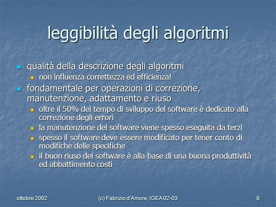 ottobre 2002(c) Fabrizio d Amore, IGEA 02-038 leggibilità degli algoritmi qualità della descrizione degli algoritmi qualità della descrizione degli algoritmi non influenza correttezza ed efficienza.