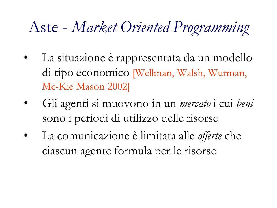 Aste - Market Oriented Programming La situazione è rappresentata da un modello di tipo economico [Wellman, Walsh, Wurman, Mc-Kie Mason 2002] Gli agenti si muovono in un mercato i cui beni sono i periodi di utilizzo delle risorse La comunicazione è limitata alle offerte che ciascun agente formula per le risorse