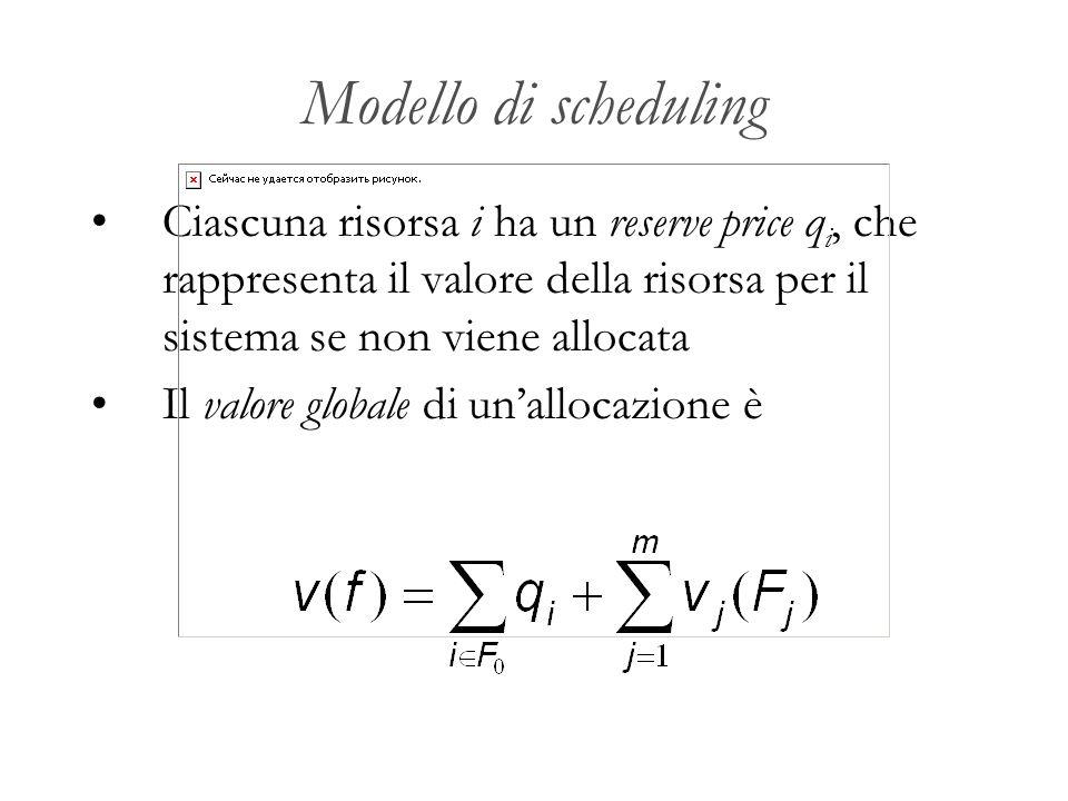 Modello di scheduling Ciascuna risorsa i ha un reserve price q i, che rappresenta il valore della risorsa per il sistema se non viene allocata Il valo