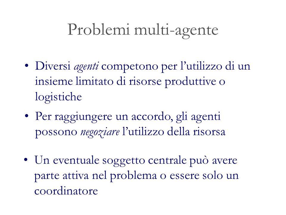 Problemi multi-agente Diversi agenti competono per lutilizzo di un insieme limitato di risorse produttive o logistiche Per raggiungere un accordo, gli