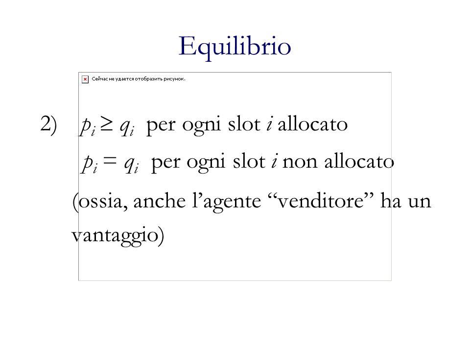 Equilibrio 2) p i q i per ogni slot i allocato p i = q i per ogni slot i non allocato (ossia, anche lagente venditore ha un vantaggio)