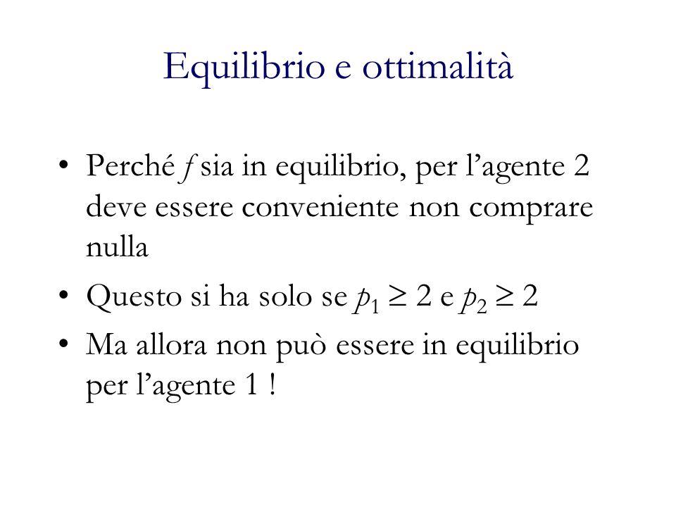 Equilibrio e ottimalità Perché f sia in equilibrio, per lagente 2 deve essere conveniente non comprare nulla Questo si ha solo se p 1 2 e p 2 2 Ma all