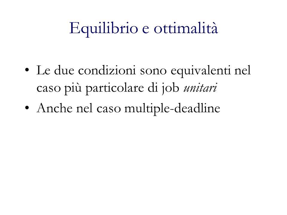 Equilibrio e ottimalità Le due condizioni sono equivalenti nel caso più particolare di job unitari Anche nel caso multiple-deadline