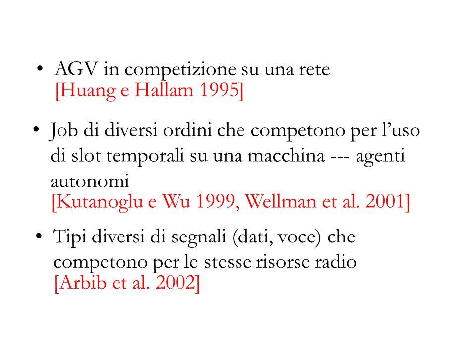 Job di diversi ordini che competono per luso di slot temporali su una macchina --- agenti autonomi [Kutanoglu e Wu 1999, Wellman et al. 2001] AGV in c