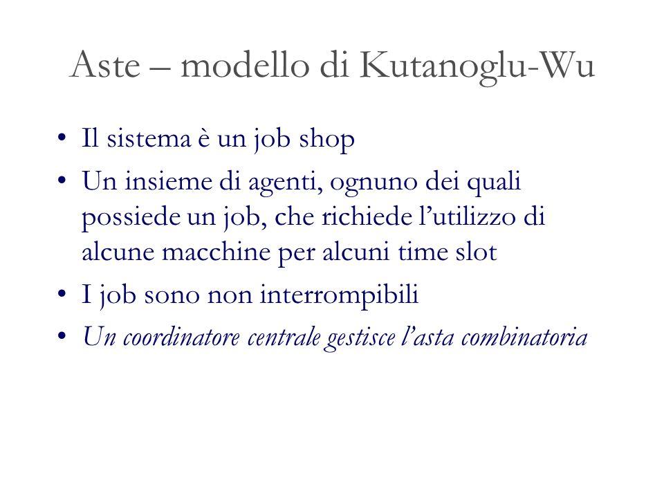 Aste – modello di Kutanoglu-Wu Il sistema è un job shop Un insieme di agenti, ognuno dei quali possiede un job, che richiede lutilizzo di alcune macchine per alcuni time slot I job sono non interrompibili Un coordinatore centrale gestisce lasta combinatoria