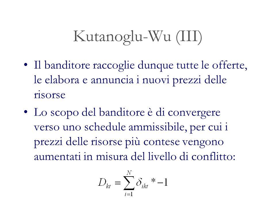 Kutanoglu-Wu (III) Il banditore raccoglie dunque tutte le offerte, le elabora e annuncia i nuovi prezzi delle risorse Lo scopo del banditore è di convergere verso uno schedule ammissibile, per cui i prezzi delle risorse più contese vengono aumentati in misura del livello di conflitto: