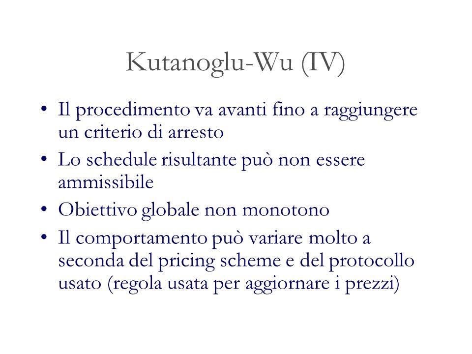 Kutanoglu-Wu (IV) Il procedimento va avanti fino a raggiungere un criterio di arresto Lo schedule risultante può non essere ammissibile Obiettivo globale non monotono Il comportamento può variare molto a seconda del pricing scheme e del protocollo usato (regola usata per aggiornare i prezzi)