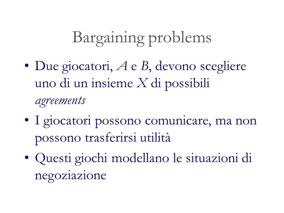 Bargaining problems Due giocatori, A e B, devono scegliere uno di un insieme X di possibili agreements I giocatori possono comunicare, ma non possono trasferirsi utilità Questi giochi modellano le situazioni di negoziazione