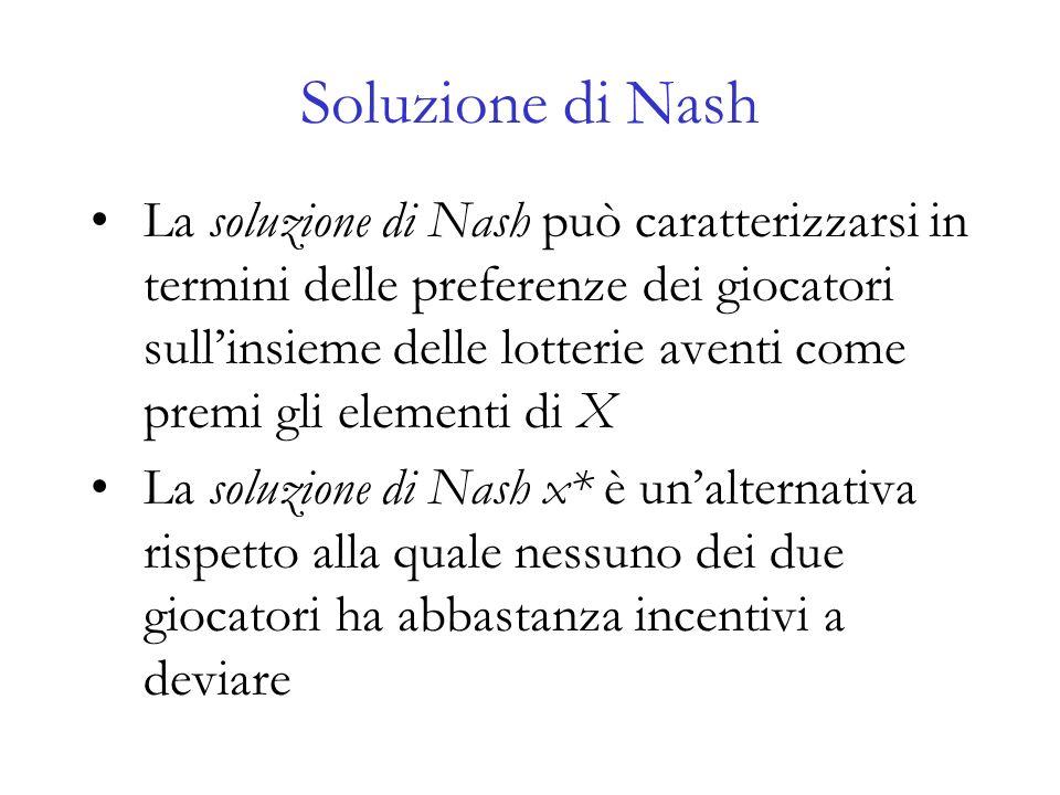 Soluzione di Nash La soluzione di Nash può caratterizzarsi in termini delle preferenze dei giocatori sullinsieme delle lotterie aventi come premi gli elementi di X La soluzione di Nash x* è unalternativa rispetto alla quale nessuno dei due giocatori ha abbastanza incentivi a deviare