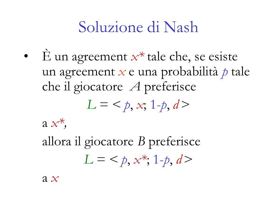 Soluzione di Nash È un agreement x* tale che, se esiste un agreement x e una probabilità p tale che il giocatore A preferisce L = a x*, allora il giocatore B preferisce L = a x