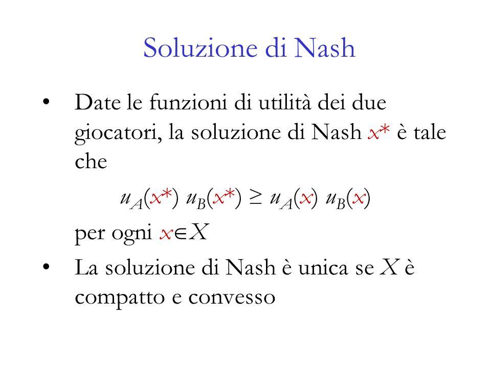 Soluzione di Nash Date le funzioni di utilità dei due giocatori, la soluzione di Nash x* è tale che u A (x*) u B (x*) u A (x) u B (x) per ogni x X La soluzione di Nash è unica se X è compatto e convesso