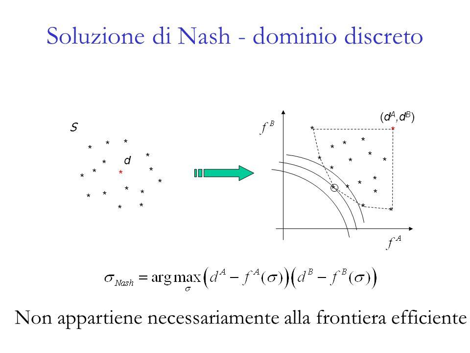 d * (d A,d B ) * * * * * * * * * * * * * * * * * * * * * * * * * * * * * * * * Non appartiene necessariamente alla frontiera efficiente S Soluzione di Nash - dominio discreto