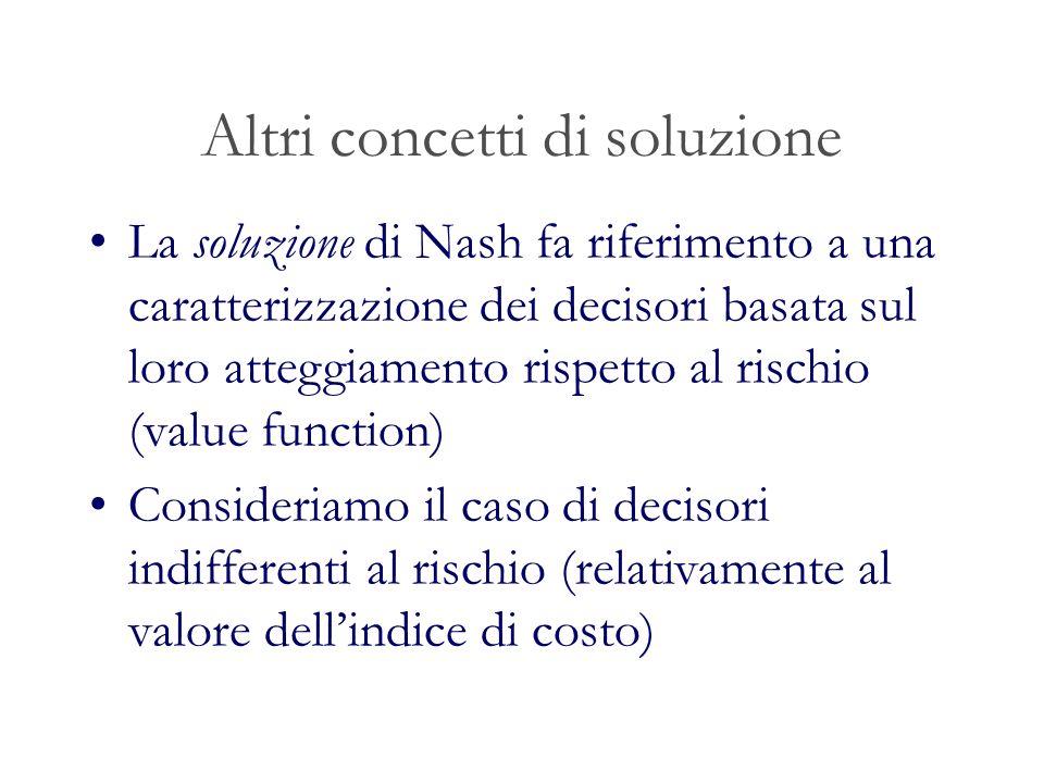 Altri concetti di soluzione La soluzione di Nash fa riferimento a una caratterizzazione dei decisori basata sul loro atteggiamento rispetto al rischio (value function) Consideriamo il caso di decisori indifferenti al rischio (relativamente al valore dellindice di costo)