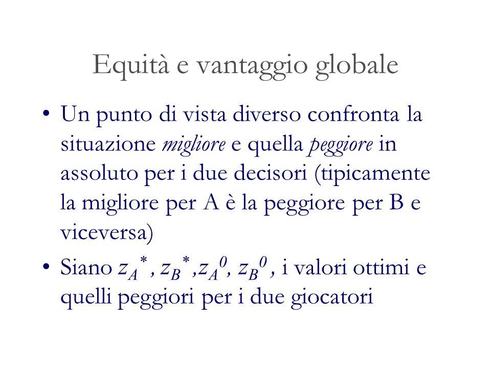 Equità e vantaggio globale Un punto di vista diverso confronta la situazione migliore e quella peggiore in assoluto per i due decisori (tipicamente la