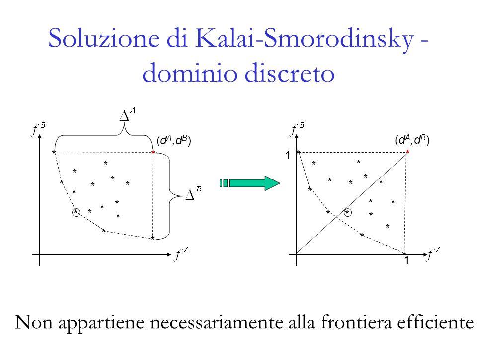 (d A,d B ) * 1 1 (d A,d B ) * * * * * * * * * * * * * * * * * * * * * * * * * * * * * * * * Soluzione di Kalai-Smorodinsky - dominio discreto Non appartiene necessariamente alla frontiera efficiente