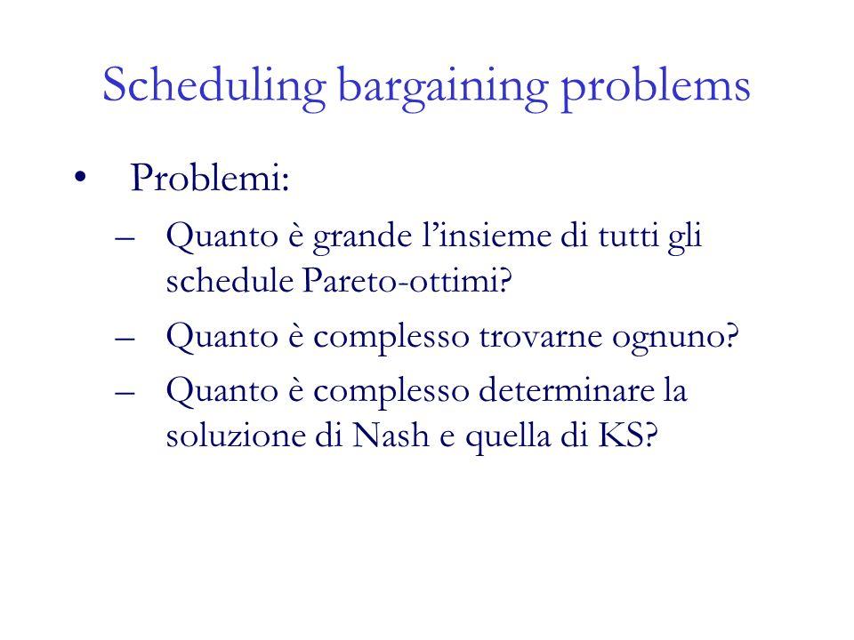 Scheduling bargaining problems Problemi: –Quanto è grande linsieme di tutti gli schedule Pareto-ottimi? –Quanto è complesso trovarne ognuno? –Quanto è