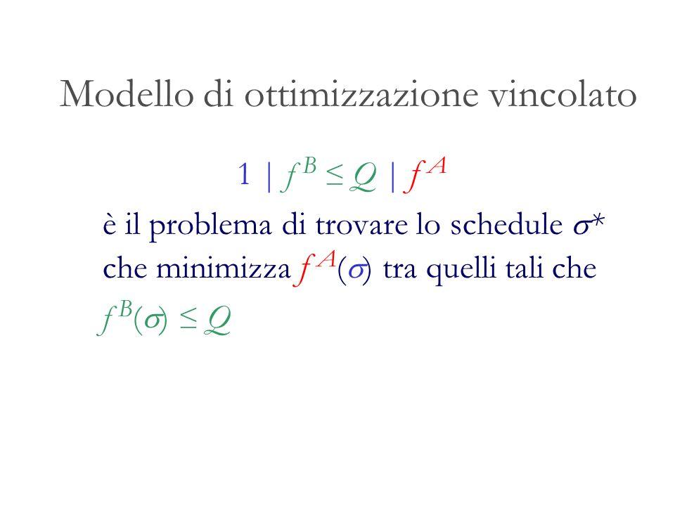 Modello di ottimizzazione vincolato 1 | f B Q | f A è il problema di trovare lo schedule * che minimizza f A ( ) tra quelli tali che f B ( ) Q
