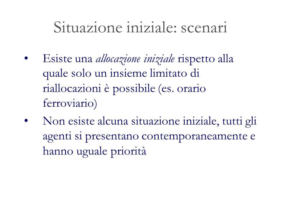 Situazione iniziale: scenari Esiste una allocazione iniziale rispetto alla quale solo un insieme limitato di riallocazioni è possibile (es. orario fer