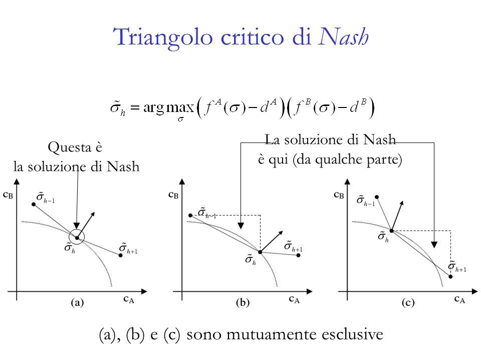 Questa è la soluzione di Nash La soluzione di Nash è qui (da qualche parte) (a), (b) e (c) sono mutuamente esclusive Triangolo critico di Nash
