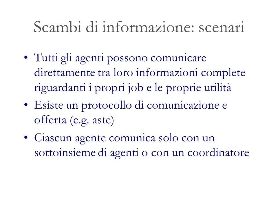 Scambi di informazione: scenari Tutti gli agenti possono comunicare direttamente tra loro informazioni complete riguardanti i propri job e le proprie utilità Esiste un protocollo di comunicazione e offerta (e.g.