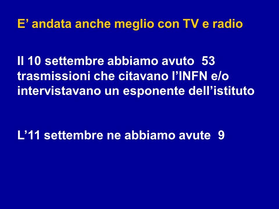 E andata anche meglio con TV e radio Il 10 settembre abbiamo avuto 53 trasmissioni che citavano lINFN e/o intervistavano un esponente dellistituto L11
