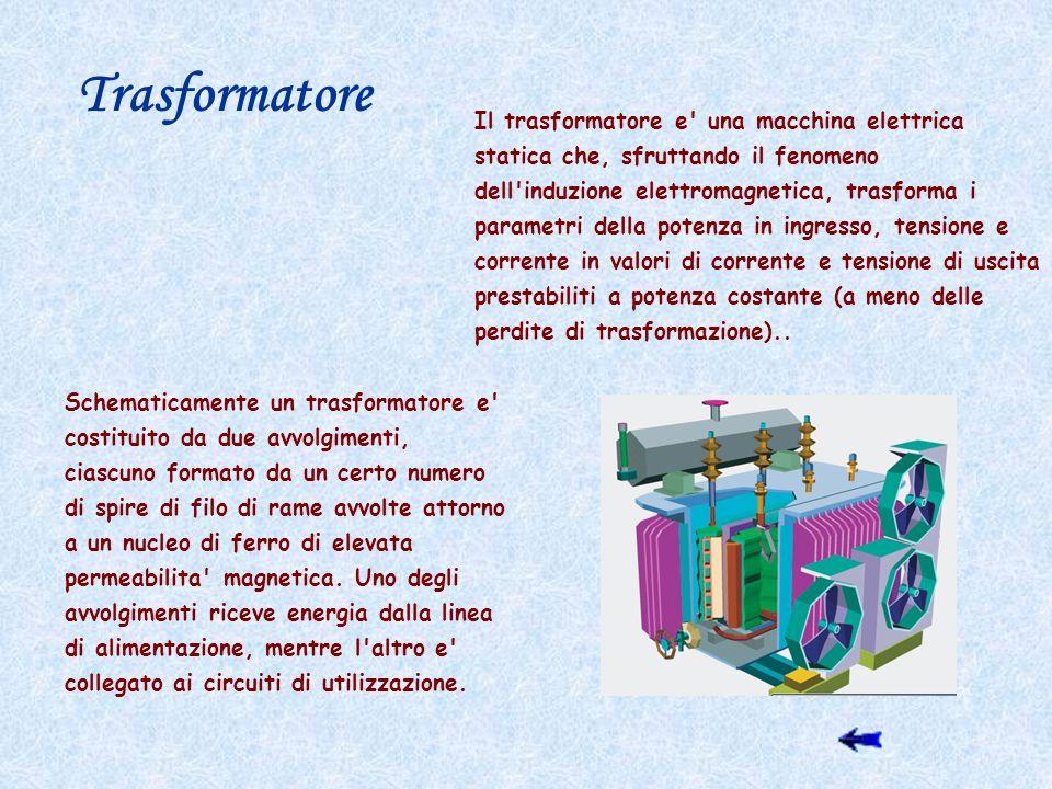 Il trasformatore e' una macchina elettrica statica che, sfruttando il fenomeno dell'induzione elettromagnetica, trasforma i parametri della potenza in