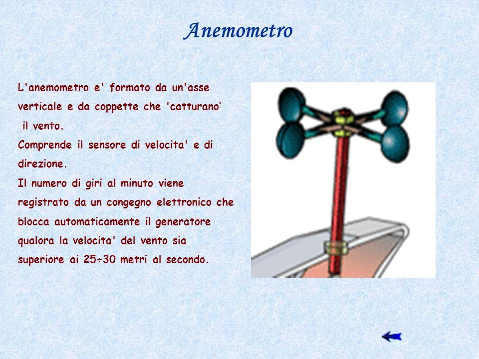 L'anemometro e' formato da un'asse verticale e da coppette che 'catturano il vento. Comprende il sensore di velocita' e di direzione. Il numero di gir