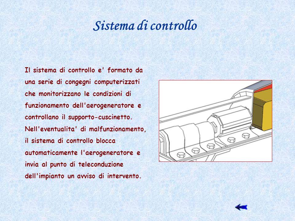 Il sistema di controllo e' formato da una serie di congegni computerizzati che monitorizzano le condizioni di funzionamento dell'aerogeneratore e cont