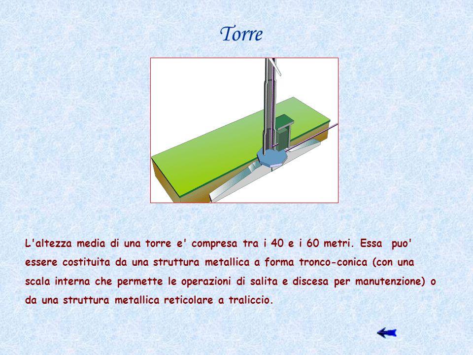 L'altezza media di una torre e' compresa tra i 40 e i 60 metri. Essa puo' essere costituita da una struttura metallica a forma tronco-conica (con una