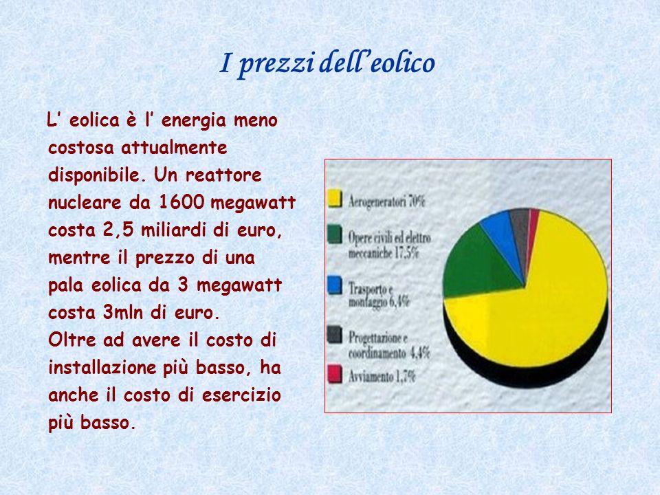 L eolica è l energia meno costosa attualmente disponibile. Un reattore nucleare da 1600 megawatt costa 2,5 miliardi di euro, mentre il prezzo di una p