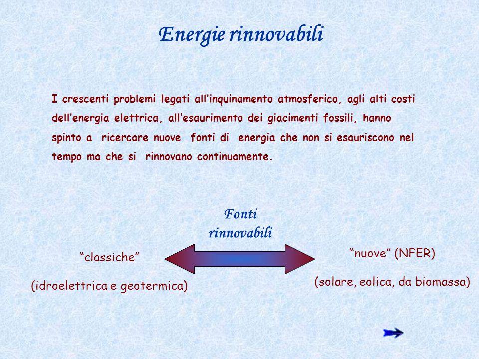 Energie rinnovabili Energia da biogas Energia biodiesel Energia eolica Energia idroelettrica Energia da biomasse Energia da olii vegetali Energia da rifiuti Energia da termovalorizzazione Energia solare Energia del moto ondoso Energia geotermica