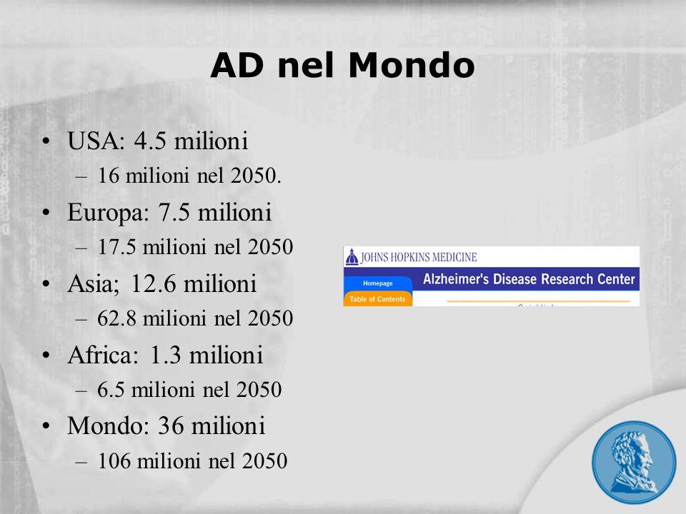 AD nel Mondo USA: 4.5 milioni –16 milioni nel 2050. Europa: 7.5 milioni –17.5 milioni nel 2050 Asia; 12.6 milioni –62.8 milioni nel 2050 Africa: 1.3 m