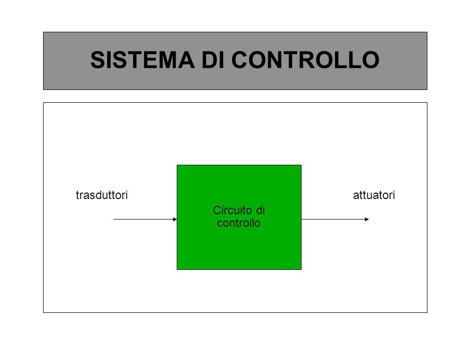 SISTEMA DI CONTROLLO Circuito di controllo trasduttori attuatori
