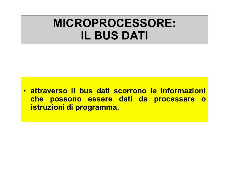 MICROPROCESSORE: IL BUS DATI attraverso il bus dati scorrono le informazioni che possono essere dati da processare o istruzioni di programma.